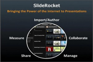 Concept du logiciel de présentation SlideRocket
